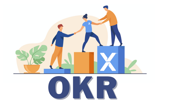 """The magical effect of OKR: an agile goal-setting system"""